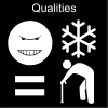 Qualities Pictogram