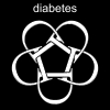 diabetes Pictogram