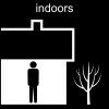 indoors Pictogram