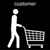 customer Pictogram